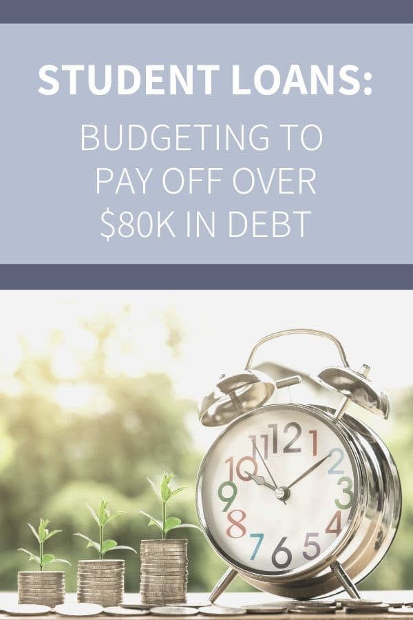 student loans paid off under 3 years budgeting planning